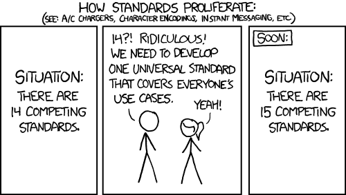 'Standards' - Source: xkcd